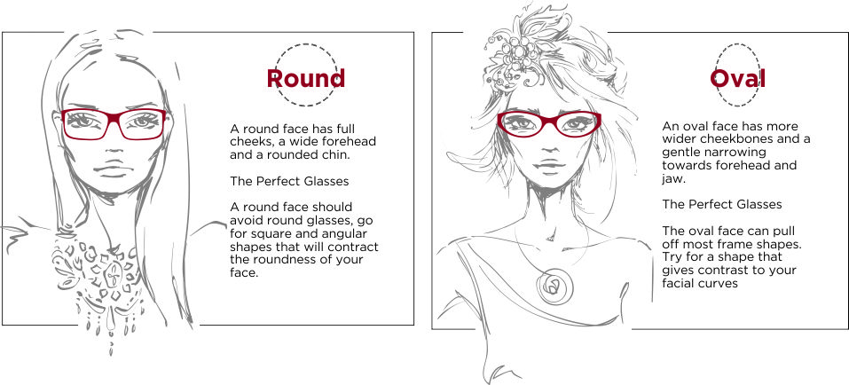A brief description on the difference between round shaped glasses and oval shaped glasses